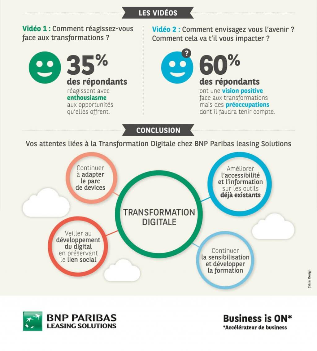 Réalisation Infographie BNP