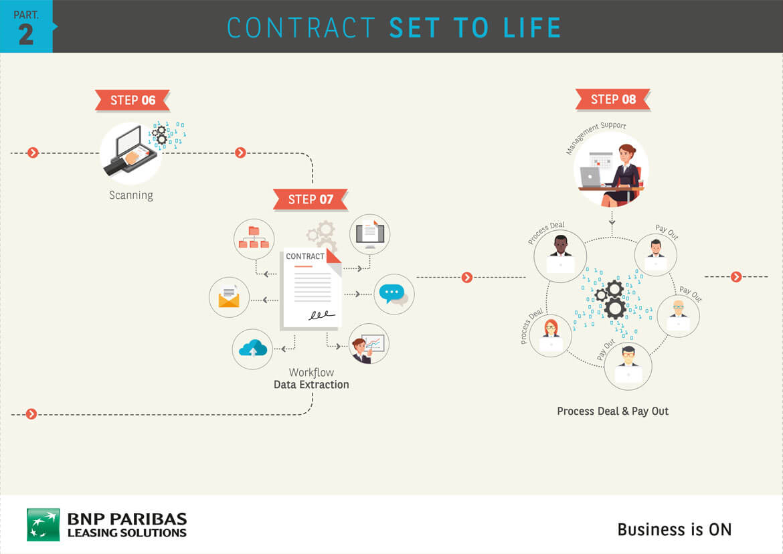 Création d'infographies : catsai Design
