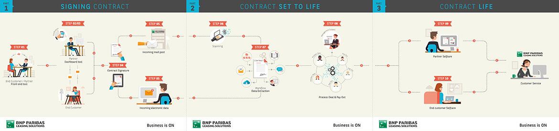 infographie pour la bnp