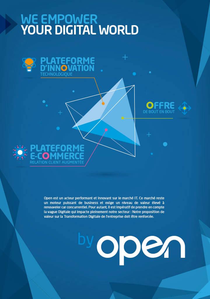Agence publicité Open