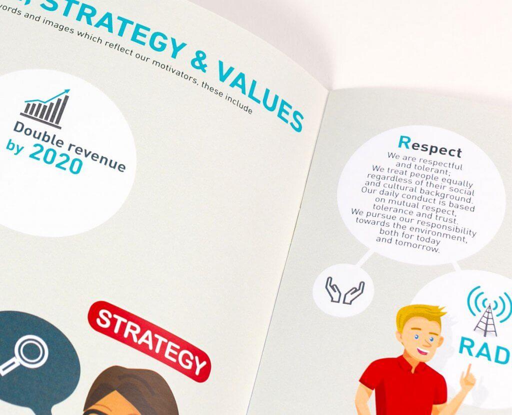 infographiste Brochure employeur