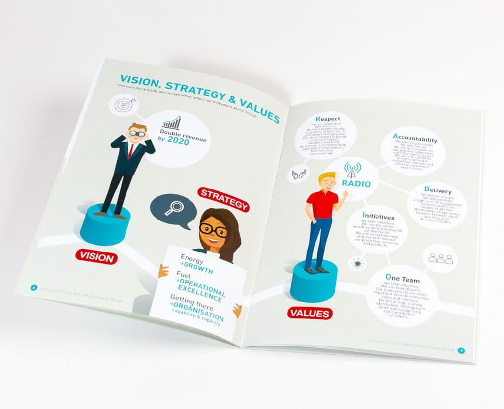 Brochure Curver employés