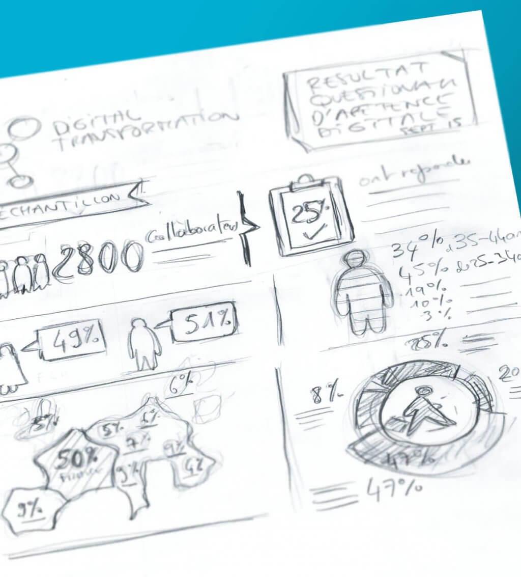 Création Infographie BNP