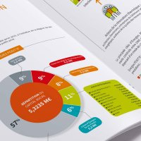 Brochure Energie Positif