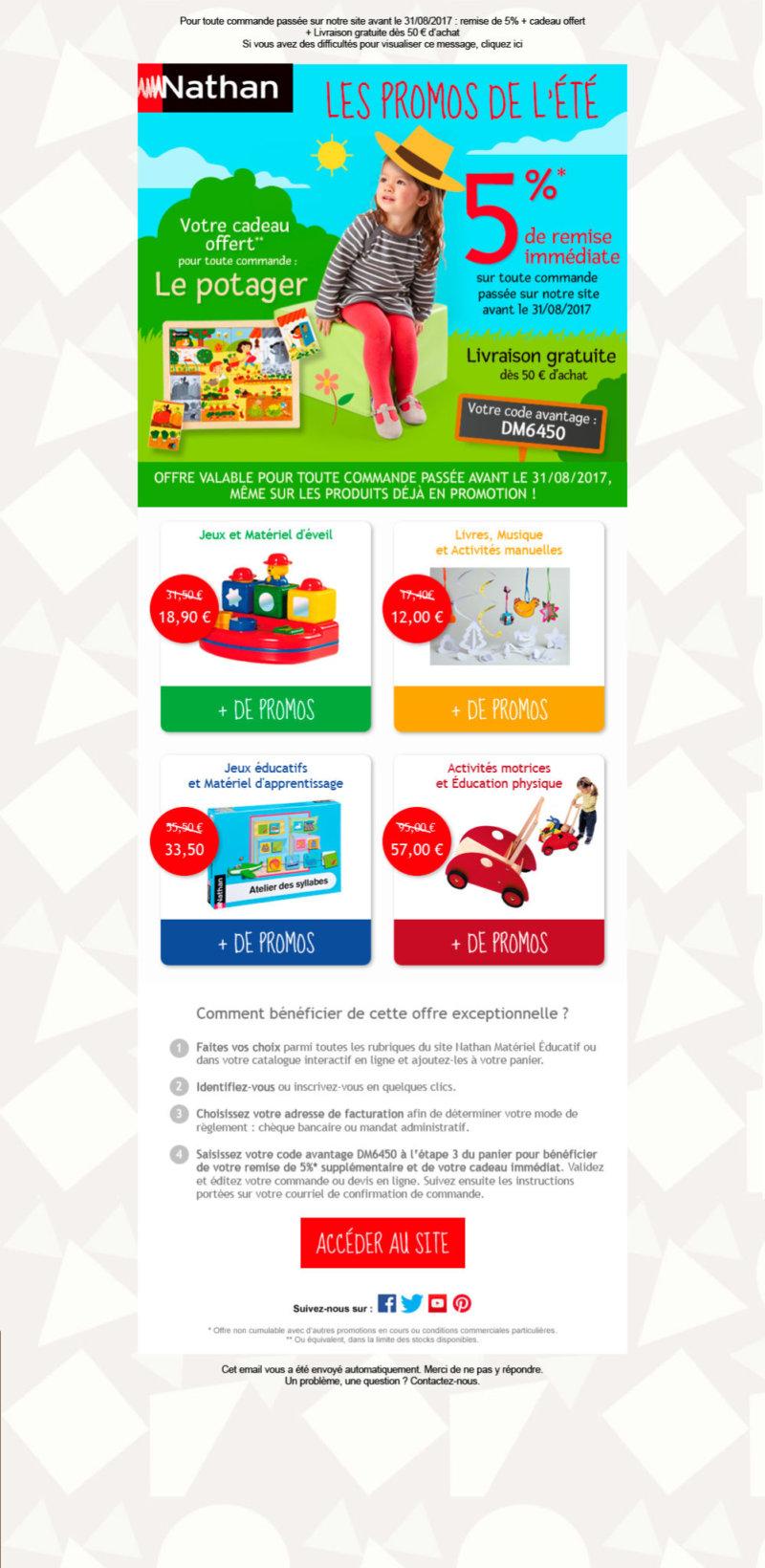 Graphiste réalisation et développement newsletter
