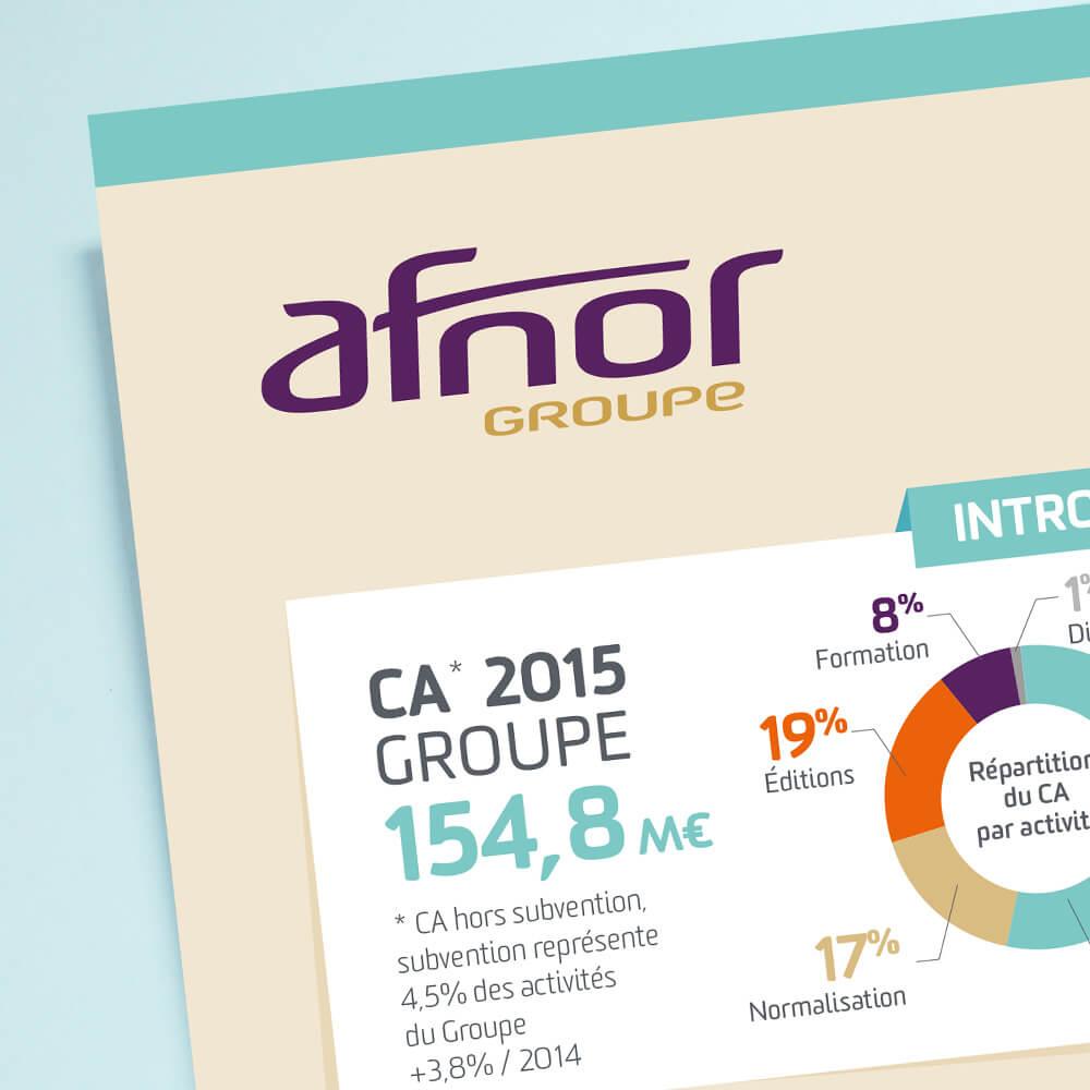 Infographie Graphiste Freelance